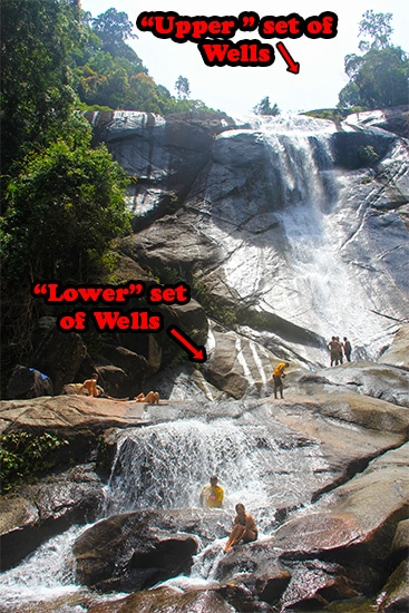 The upper set of falls is above the falls shown in the photo above